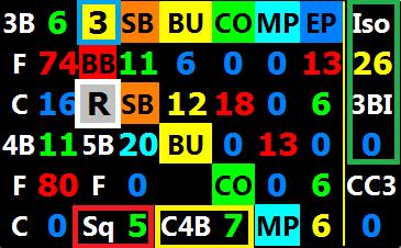 Poker Tracker - 3Bet-HUD