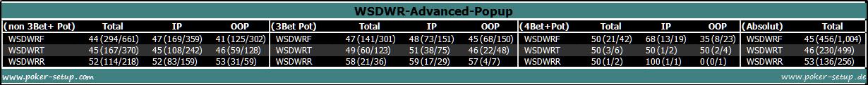 Poker-HUD - WSDWR-Advanced-Popup