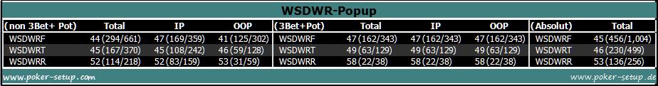 Poker HUD - WSDWR-Popup