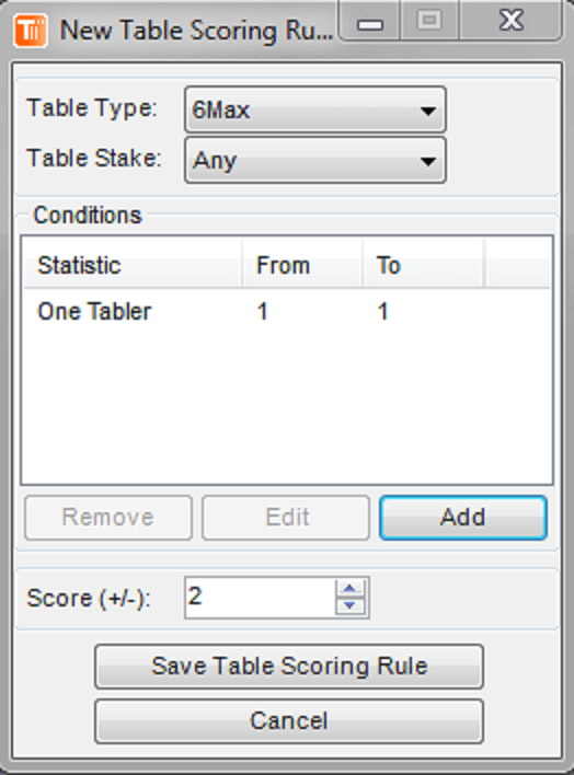 TableScan Turbo - Table Scoring1