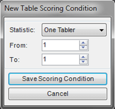 TableScan Turbo - Table Scoring2